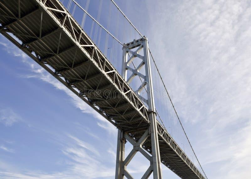 Schacht-Brücke stockfotos