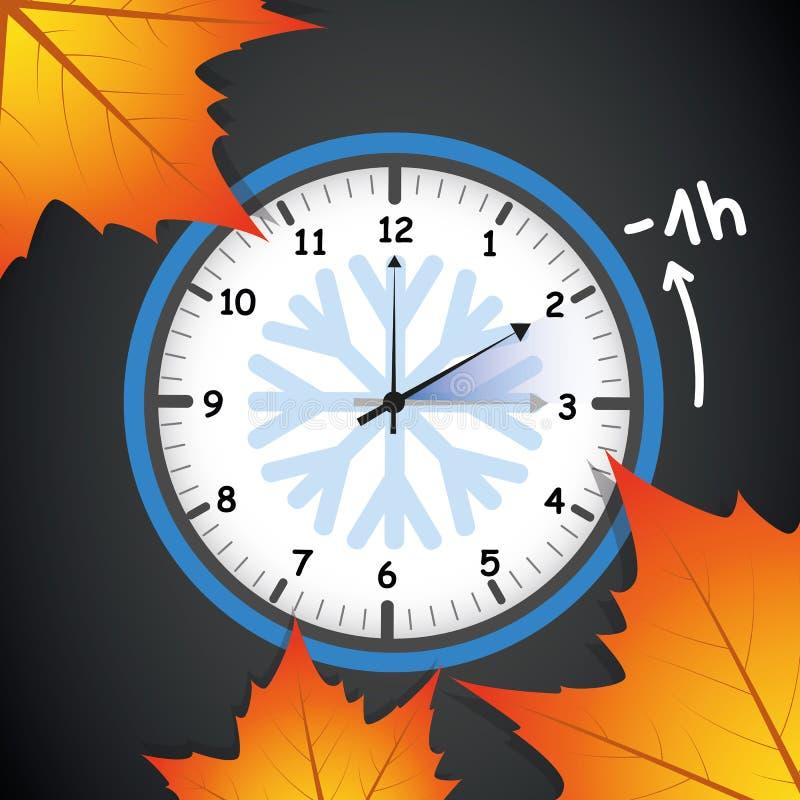 Schakelaar aan het concept van de de wintertijd voor daglichtbesparing met de herfstbladeren op zwarte achtergrond stock illustratie