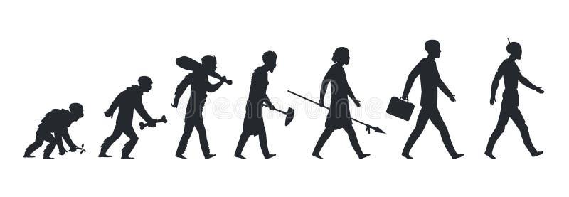 Schattenbild der menschlichen Entwicklung Affeaffe und -höhlenbewohner zu wachsendem Konzept des Geschäftsmannes Vektormenschheit vektor abbildung