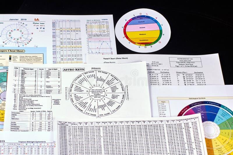 Scheda di dati dell'oroscopo immagini stock
