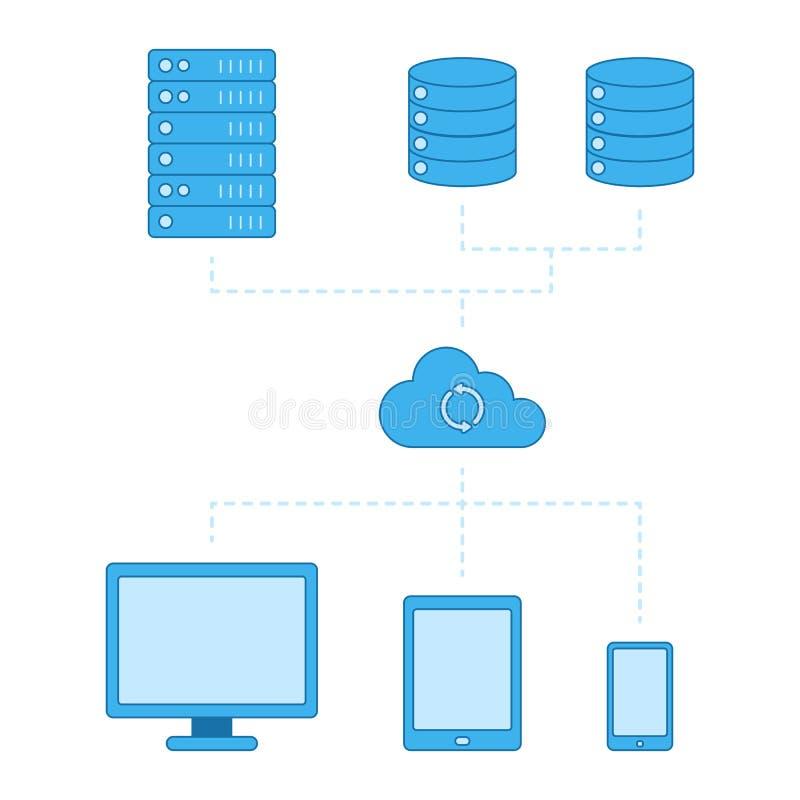 Schema astratto di tecnologia di computazione della nuvola Illustrazione di vettore nello stile piano di progettazione royalty illustrazione gratis