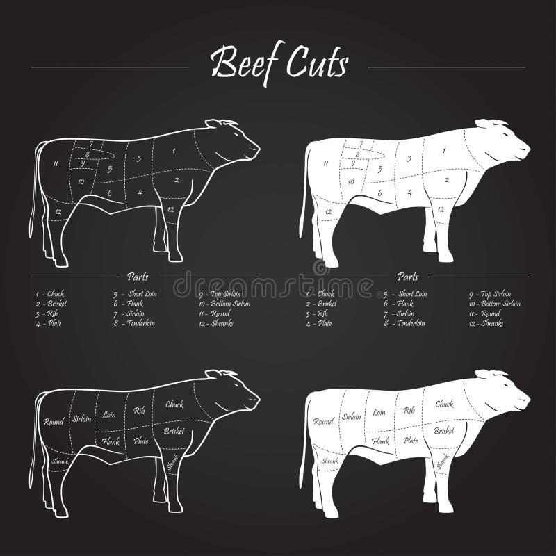 Schema dei tagli di carne del manzo illustrazione vettoriale