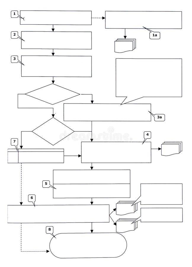 Schema del diagramma di flusso immagini stock