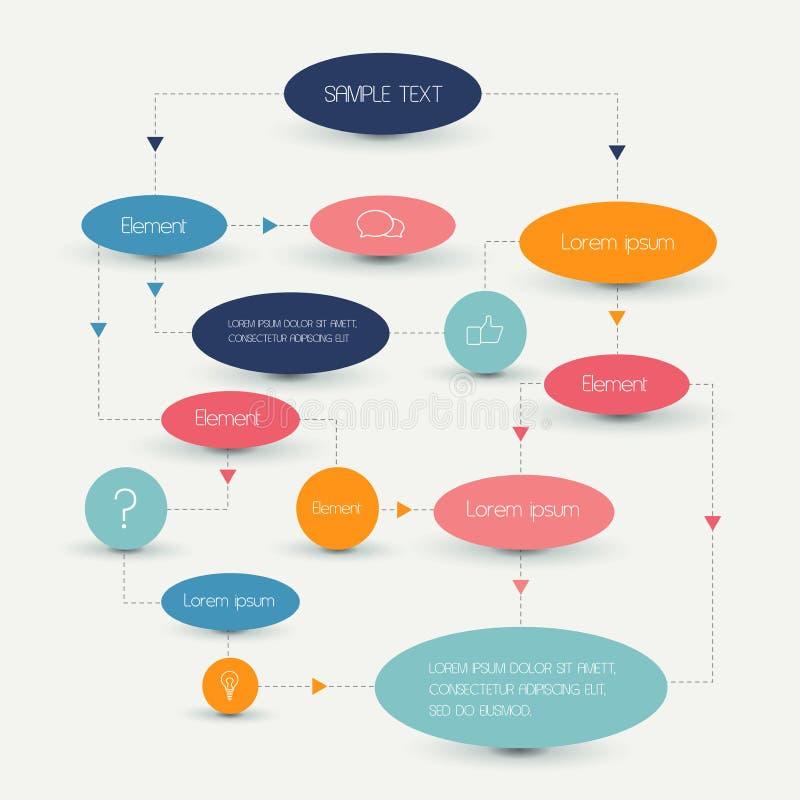 Schema del diagramma di flusso royalty illustrazione gratis