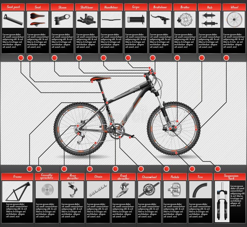 Schema del mountain bike illustrazione di stock