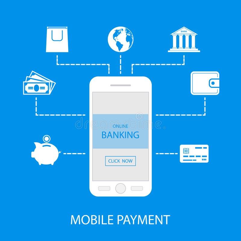 Schema del pagamento mobile, icone online di commercio illustrazione di stock