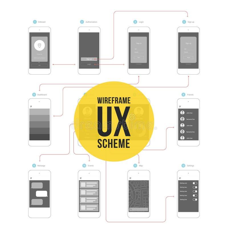 Schema del ux di Wireframe illustrazione di stock
