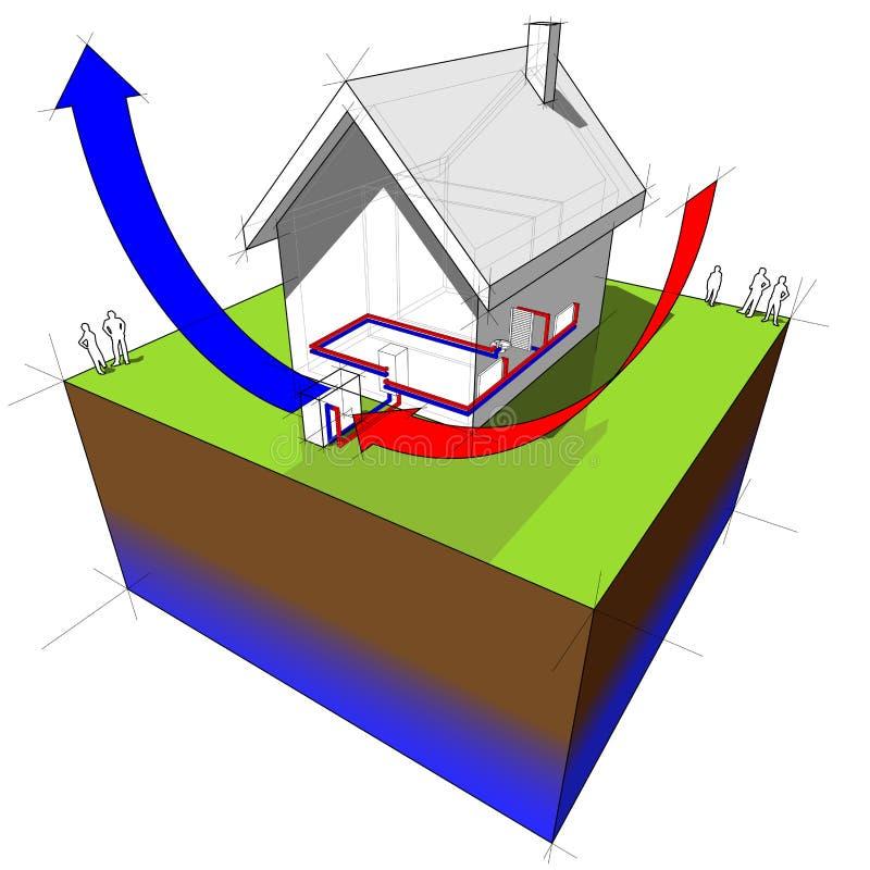 Schema della pompa termica illustrazione vettoriale