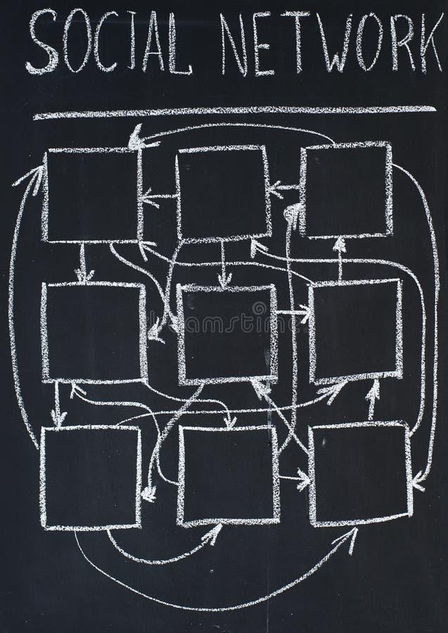 Schema della rete sociale illustrazione di stock