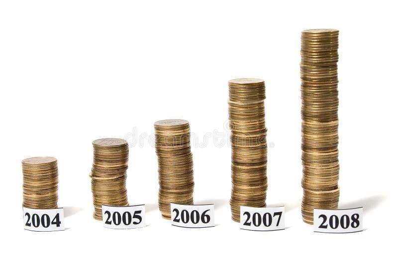 Schema delle monete. fotografia stock libera da diritti