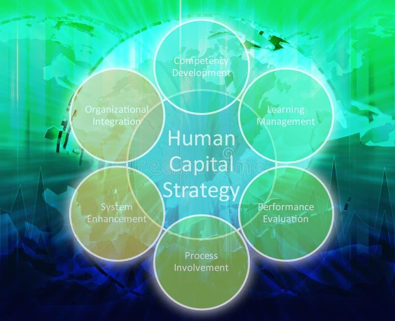 Schema di affari dei capitali umani illustrazione di stock
