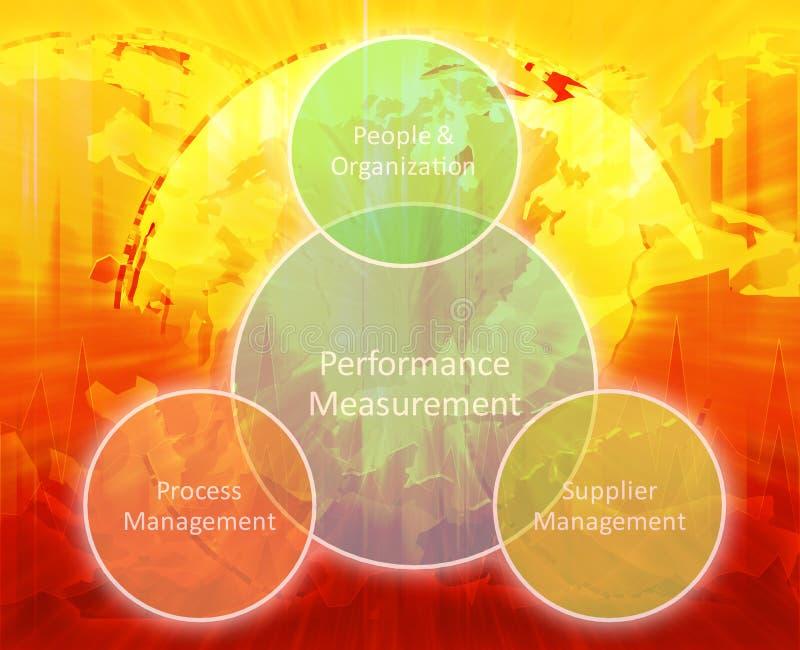 Schema di affari di misura di prestazione illustrazione vettoriale