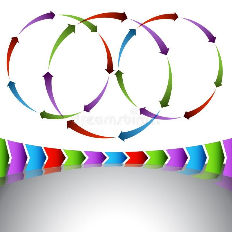 Schema di freccia di Venn di prospettiva illustrazione vettoriale
