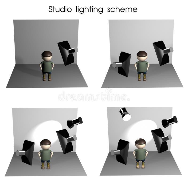 Schema di illuminazione dello studio illustrazione vettoriale