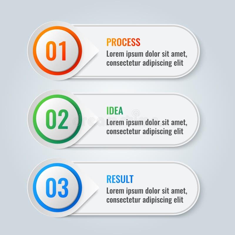 Schema di Infographic con tre punti principali processo, idea e risultato royalty illustrazione gratis