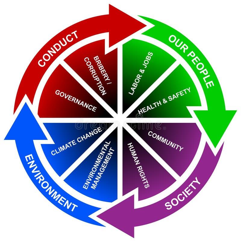 Schema di pianificazione di affari illustrazione di stock