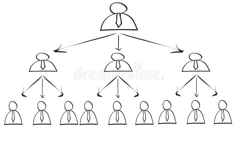 Schema di piramide illustrazione di stock