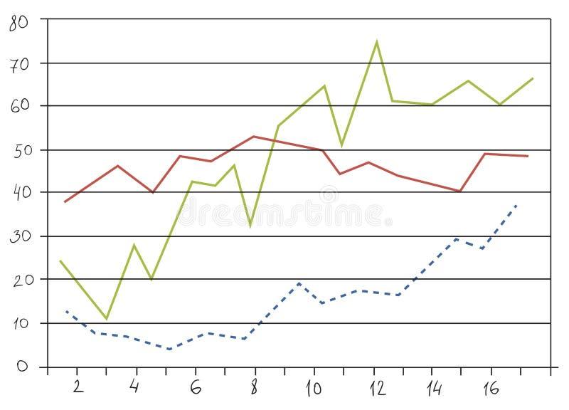 Schema di tasso illustrazione di stock