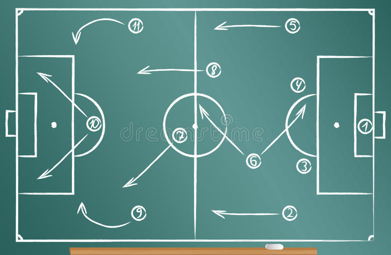 Schema di tattiche di calcio illustrazione di stock