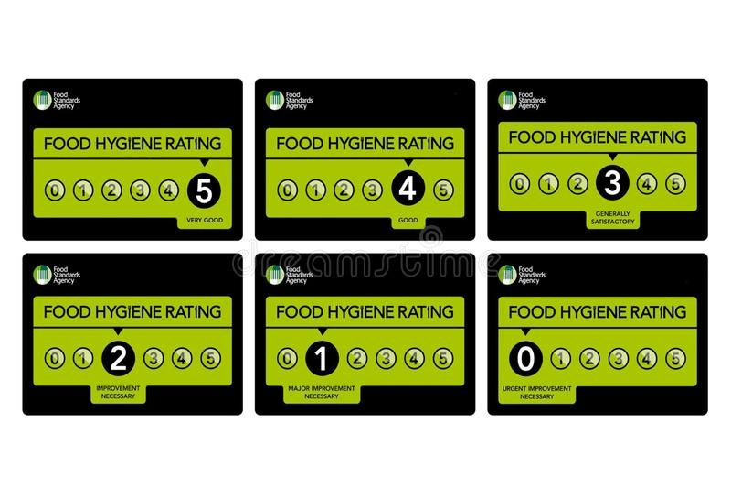 Schema di valutazione di igiene degli alimenti immagine stock