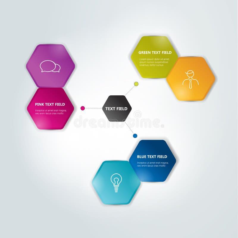 Schema esagonale del cerchio, grafico illustrazione di stock