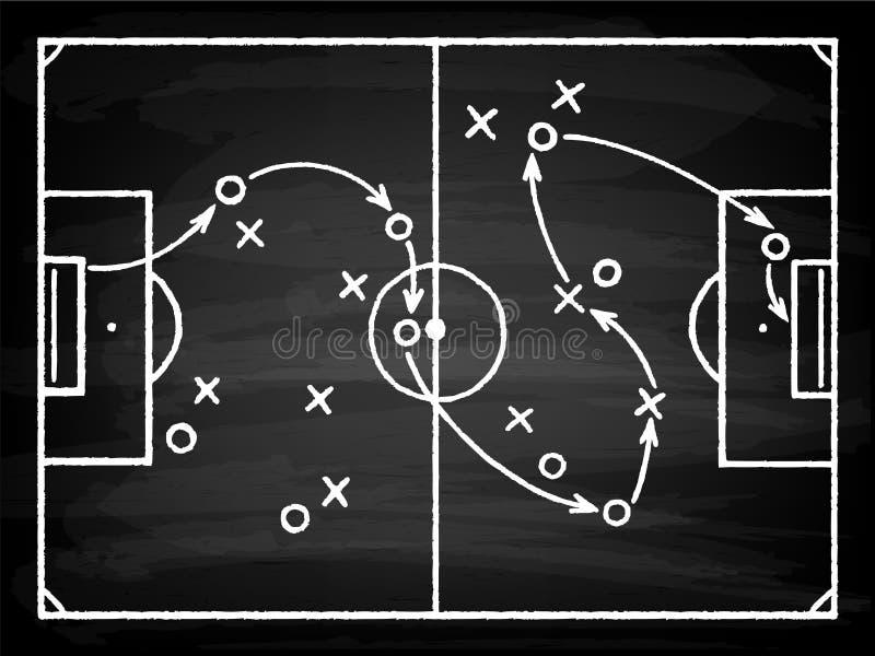 Schema tattico del gioco di calcio illustrazione di stock
