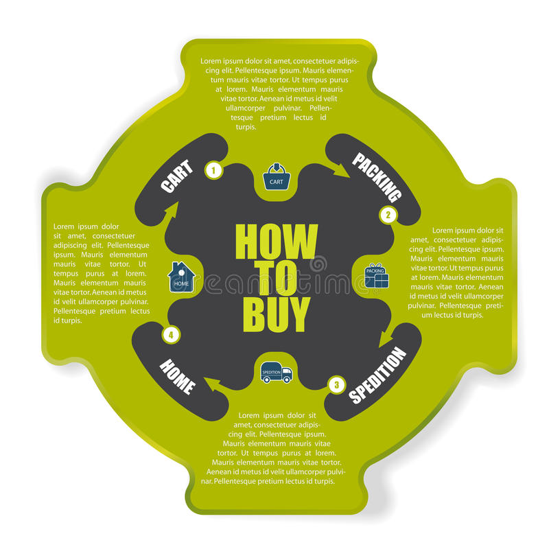 Schema verde di vettore per l'acquisto nel eshop illustrazione vettoriale