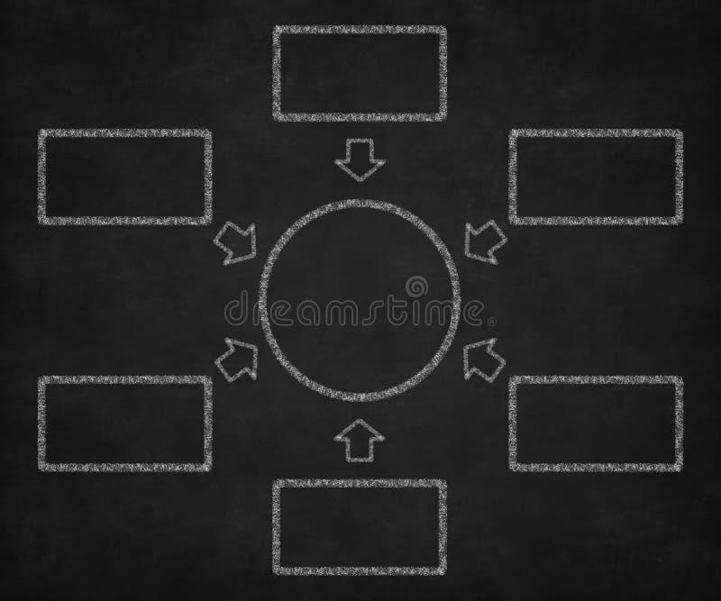 Schema vuoto illustrazione di stock