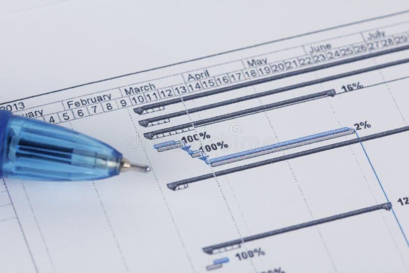 Schemadokument med pennan och det gantt diagrammet royaltyfria bilder