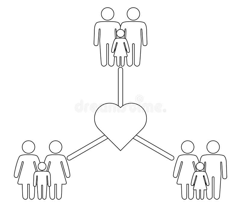 Schematyczny przedstawicielstwo rodzinne różnicy heteroseksualista, homoseksualiści i lesbian kobiety para, royalty ilustracja