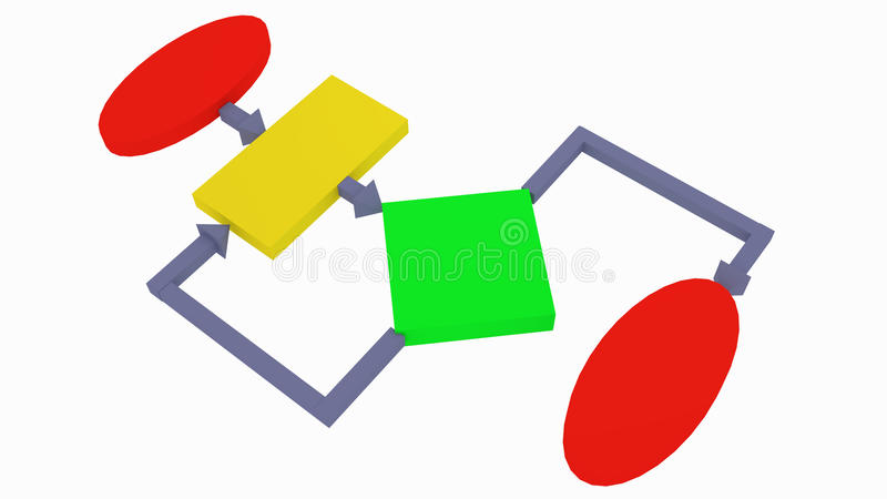 Scheme of algorithm with a cycle. 3D scheme of algorithm with a cycle stock illustration
