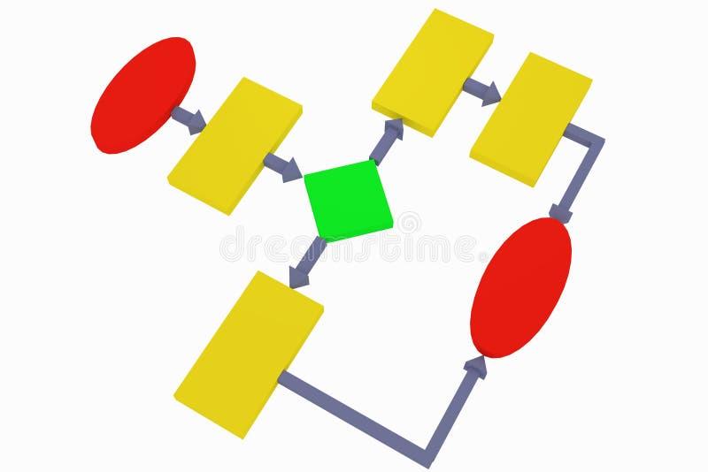 Scheme of algorithm. 3D scheme of algorithm in color stock illustration