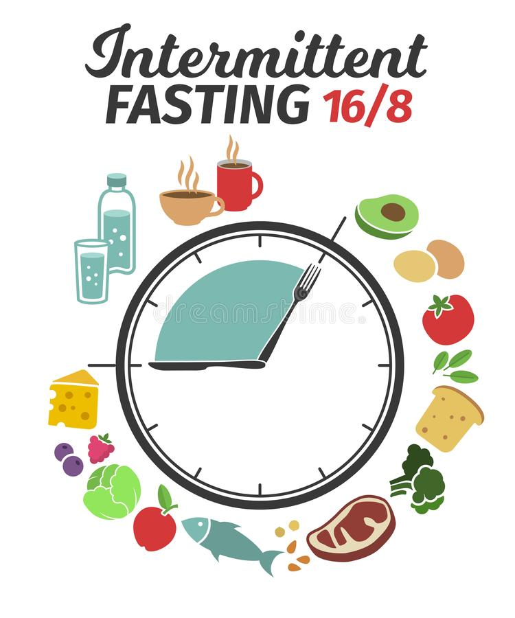 Scheme and concept of Intermittent fasting. Clock face symbolizing the principle of Intermittent fasting. Vector. Scheme and concept. Clock face symbolizing the vector illustration