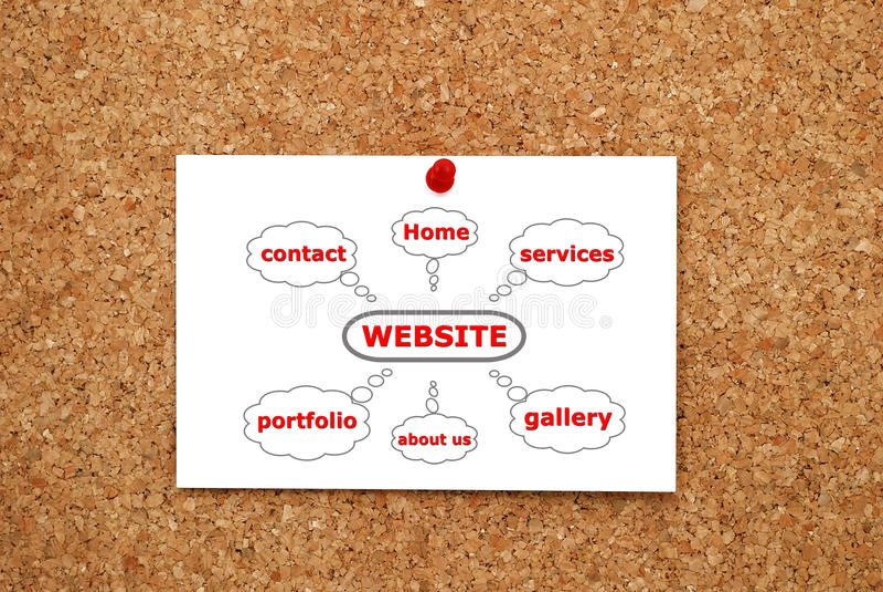 Download Scheme website stock photo. Image of hardcover, organization - 26655376