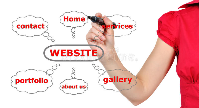 Scheme website. Hand drawing scheme web site royalty free stock image