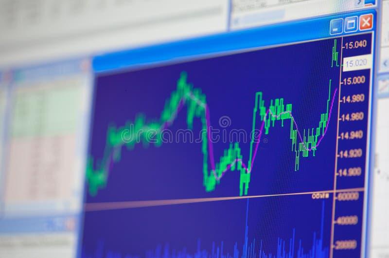 Schemi finanziari sullo schermo di video, fine in su fotografie stock libere da diritti
