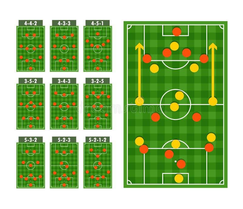 Schemi principali di strategia di calcio illustrazione di stock