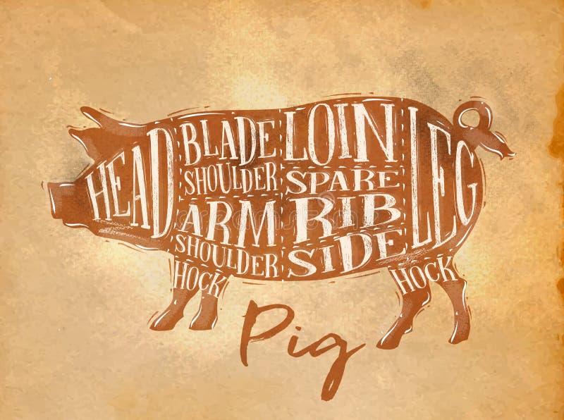 Scherpe de regelingsambacht van het varkensvarkensvlees vector illustratie