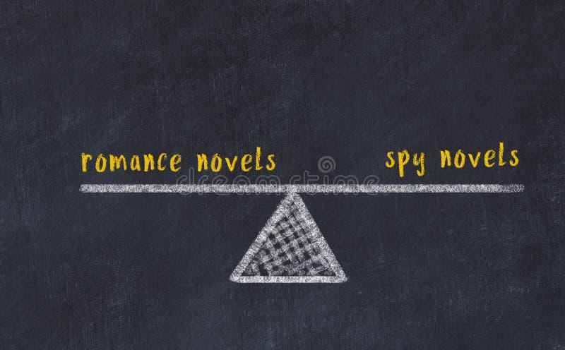 Schets van de schalen op de kartonnen plaat Concept van evenwicht tussen romans en spionageromans royalty-vrije stock afbeeldingen