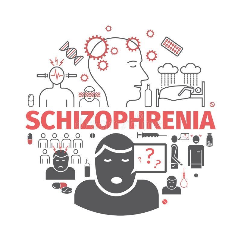 Schizofrenia sztandar Objawy, traktowanie ustawić symbole Wektorów znaki dla sieci grafika royalty ilustracja