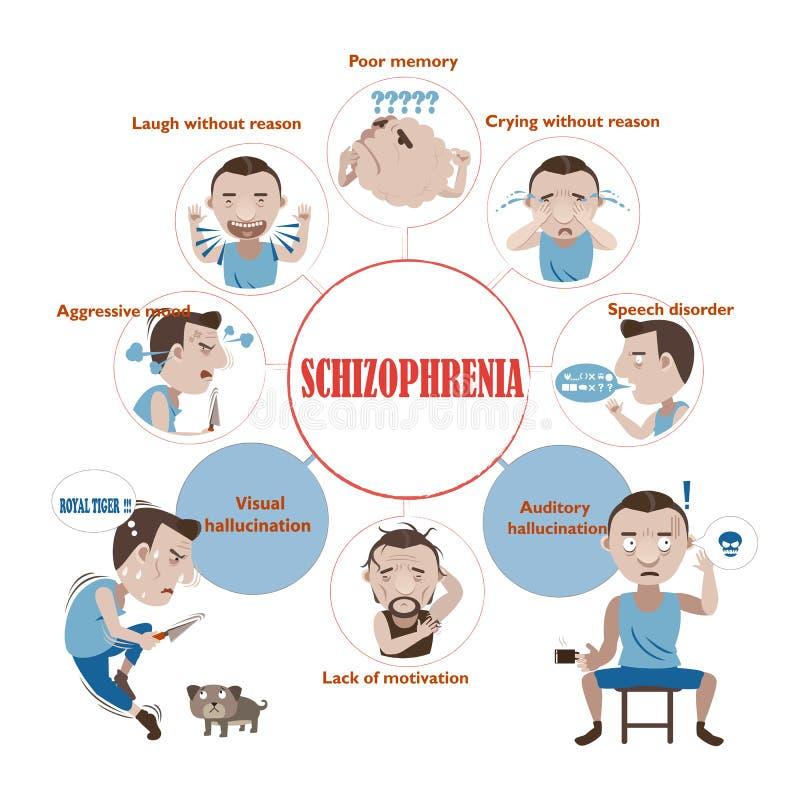 schizofrenie stock illustratie