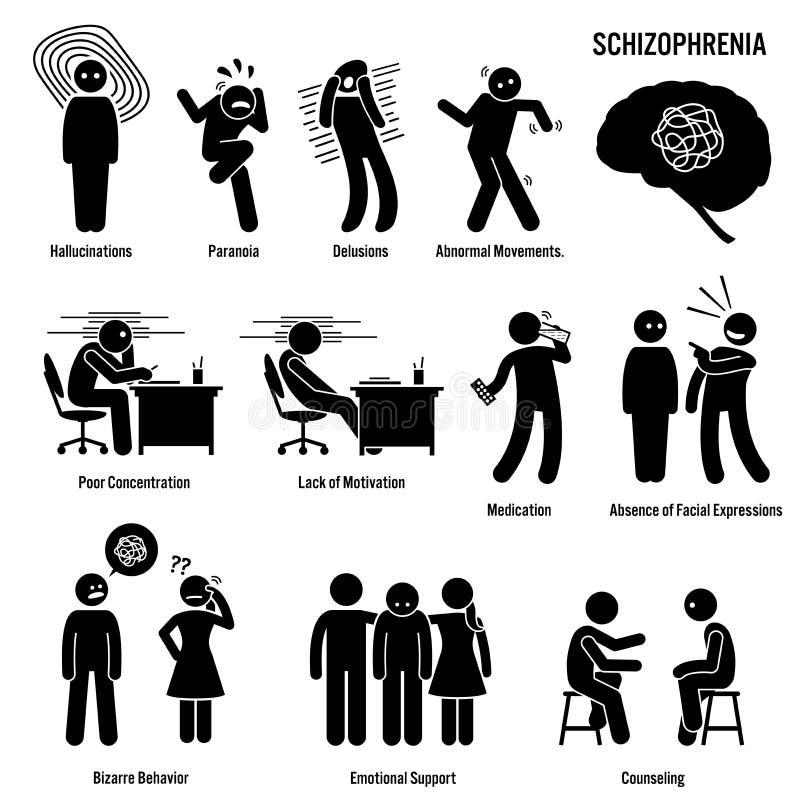 Schizofrenie Chronisch Brain Disorder Icons royalty-vrije illustratie