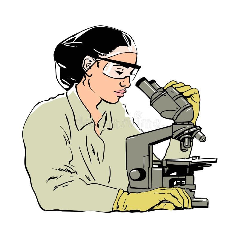 Schizzo dello scienziato della donna che guarda tramite il microscopio Assistente di laboratorio femminile in vetri di protezione illustrazione di stock