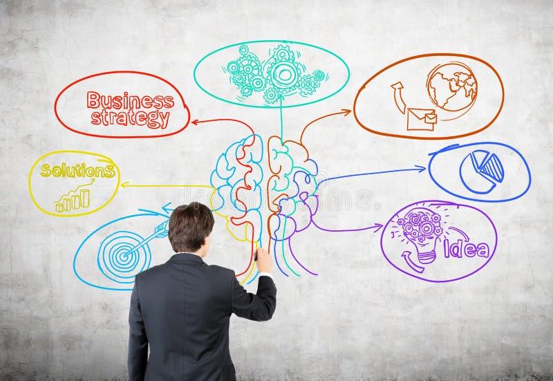 Schizzo di 'brainstorming' del disegno dell'uomo d'affari illustrazione vettoriale