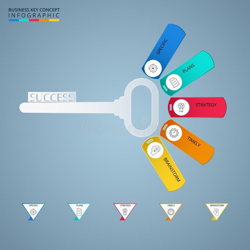 Schlüsselgeschäftskonzept infographics Schablone Taste zum Erfolg Kann für Arbeitsflussplan, Fahne, Diagramm, Webdesign verwendet vektor abbildung