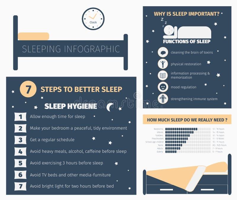 Schlaf infographic vektor abbildung