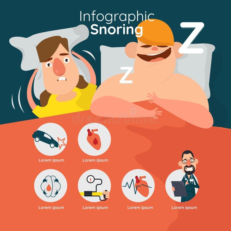 Schlafstörungen infographics mit dem schnarchenden Zahnreiben der allgemeinen Schlafenproblemparalyse mit Leutecharaktere und -wa stockfotografie