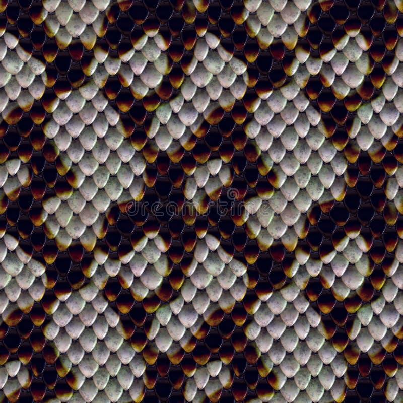 Schlange-Haut-Beschaffenheit stock abbildung