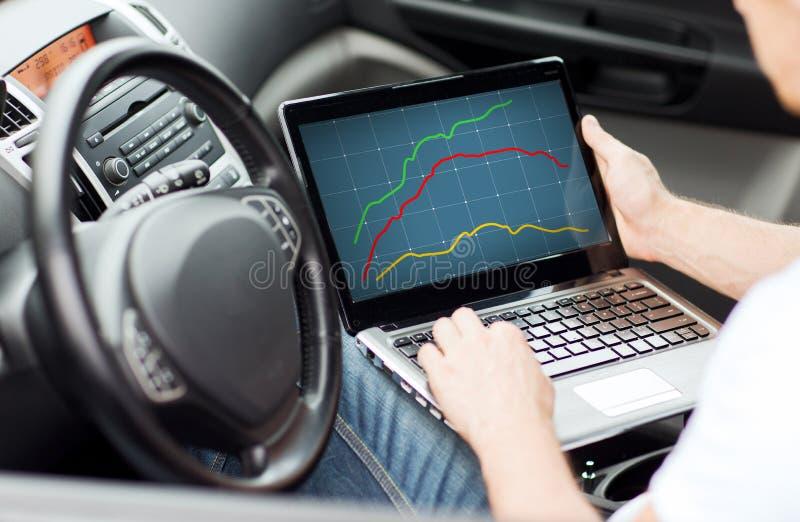 Schließen Sie oben vom Mann, der Laptop-Computer im Auto verwendet stockbilder