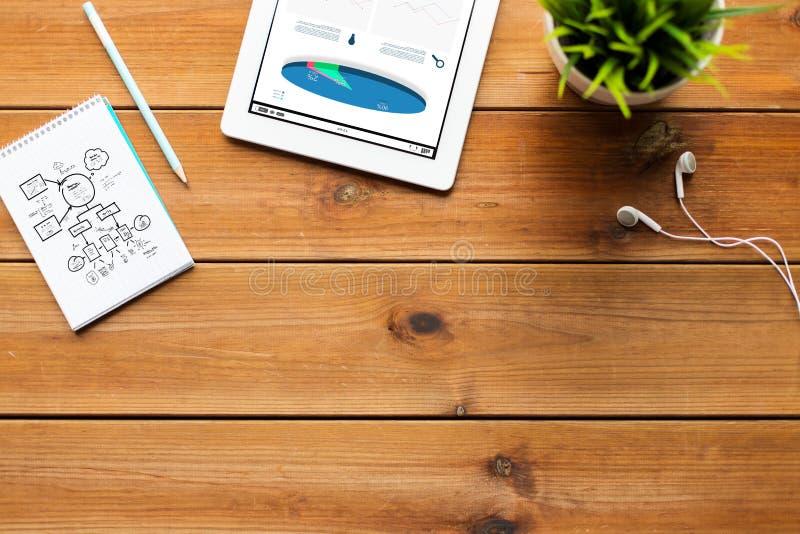 Schließen Sie oben vom Tabletten-PC-Computer auf Holztisch lizenzfreies stockbild